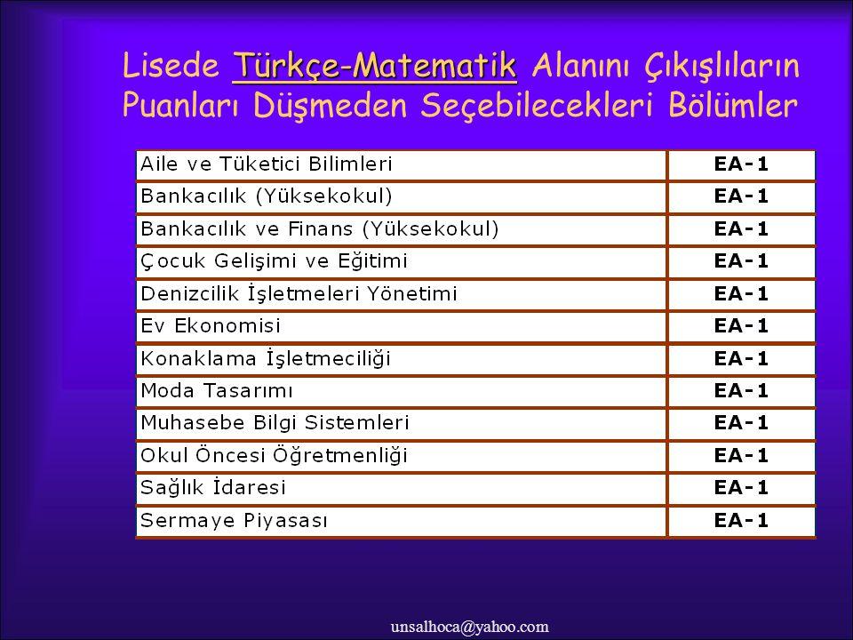 unsalhoca@yahoo.com Türkçe-Matematik Lisede Türkçe-Matematik Alanını Çıkışlıların Puanları Düşmeden Seçebilecekleri Bölümler