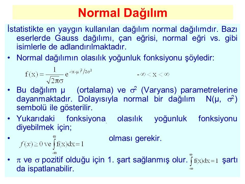 Normal Dağılım İstatistikte en yaygın kullanılan dağılım normal dağılımdır. Bazı eserlerde Gauss dağılımı, çan eğrisi, normal eğri vs. gibi isimlerle