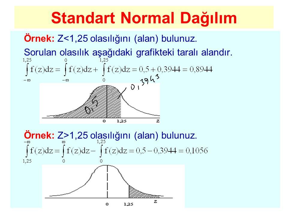 Standart Normal Dağılım Örnek: Z<1,25 olasılığını (alan) bulunuz. Sorulan olasılık aşağıdaki grafikteki taralı alandır. Örnek: Z>1,25 olasılığını (ala