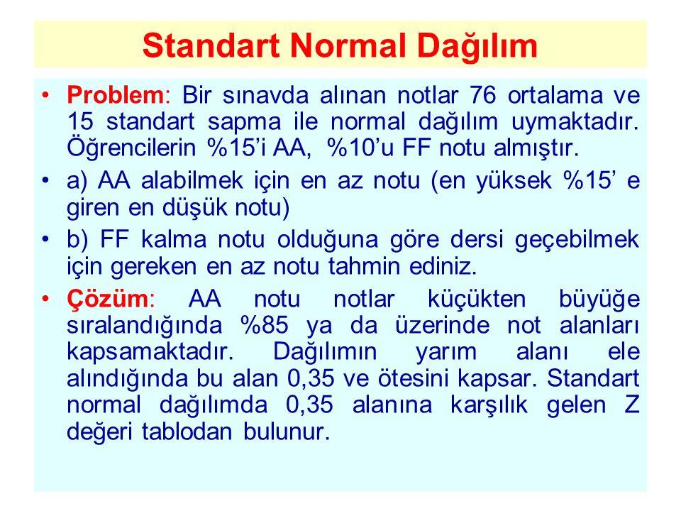 Standart Normal Dağılım Problem: Bir sınavda alınan notlar 76 ortalama ve 15 standart sapma ile normal dağılım uymaktadır. Öğrencilerin %15'i AA, %10'