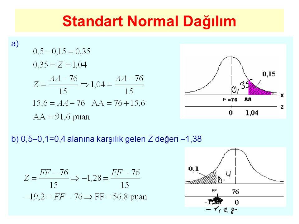 Standart Normal Dağılım a) b) 0,5–0,1=0,4 alanına karşılık gelen Z değeri –1,38