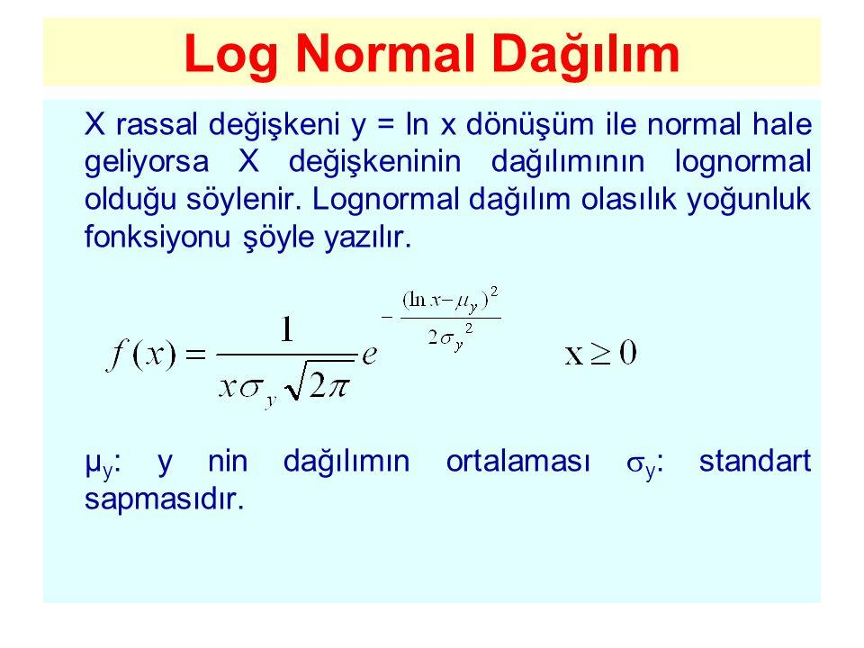 Log Normal Dağılım X rassal değişkeni y = ln x dönüşüm ile normal hale geliyorsa X değişkeninin dağılımının lognormal olduğu söylenir. Lognormal dağıl