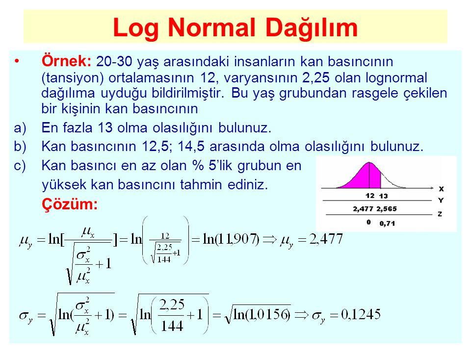 Örnek: 20-30 yaş arasındaki insanların kan basıncının (tansiyon) ortalamasının 12, varyansının 2,25 olan lognormal dağılıma uyduğu bildirilmiştir. Bu