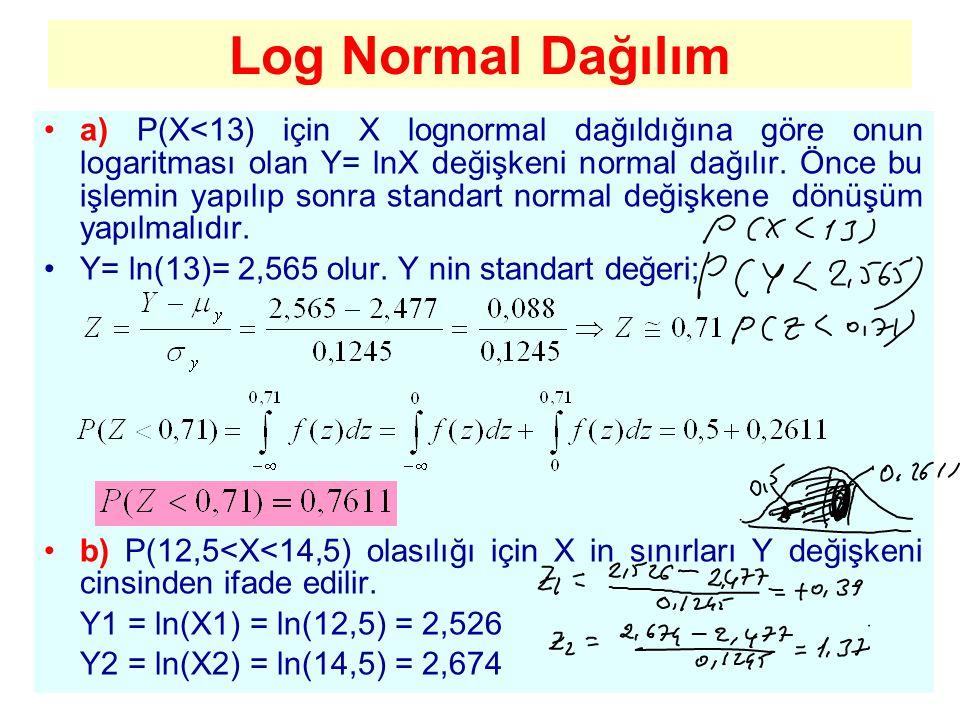 a) P(X<13) için X lognormal dağıldığına göre onun logaritması olan Y= lnX değişkeni normal dağılır. Önce bu işlemin yapılıp sonra standart normal deği
