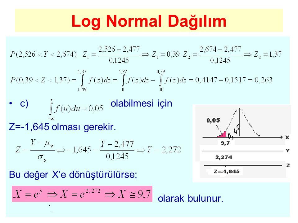 c) olabilmesi için Z=-1,645 olması gerekir. Bu değer X'e dönüştürülürse; olarak bulunur. Log Normal Dağılım