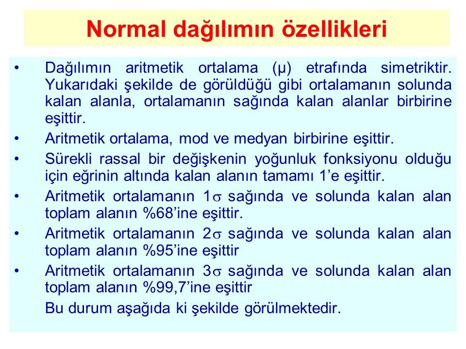 Normal dağılımın özellikleri Dağılımın aritmetik ortalama (µ) etrafında simetriktir.