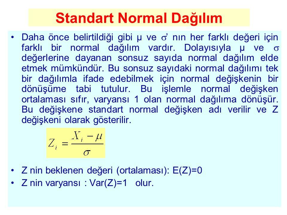 Standart Normal Dağılım Daha önce belirtildiği gibi µ ve  ' nın her farklı değeri için farklı bir normal dağılım vardır. Dolayısıyla µ ve  değerleri