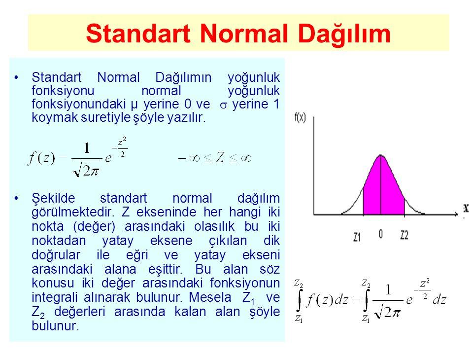 Standart Normal Dağılım Standart Normal Dağılımın yoğunluk fonksiyonu normal yoğunluk fonksiyonundaki µ yerine 0 ve  yerine 1 koymak suretiyle şöyle yazılır.