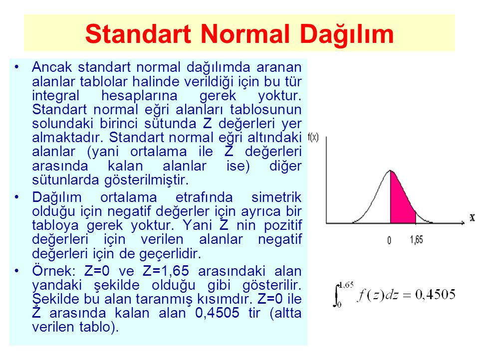 Standart Normal Dağılım Ancak standart normal dağılımda aranan alanlar tablolar halinde verildiği için bu tür integral hesaplarına gerek yoktur. Stand