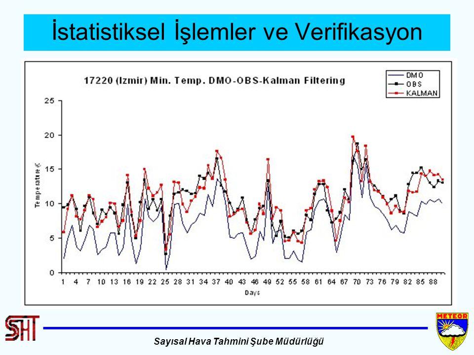 """Sayısal Hava Tahmini Şube Müdürlüğü İstatistiksel İşlemler ve Verifikasyon Kalman Filtering: Sayısal Hava Tahmin (""""Numerical Weather Prediction-NWP"""")"""