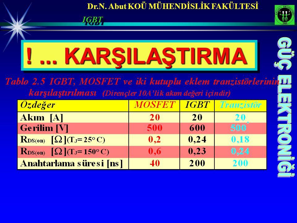 Dr.N. Abut KOÜ MÜHENDİSLİK FAKÜLTESİIGBTIGBT !... KARŞILAŞTIRMA