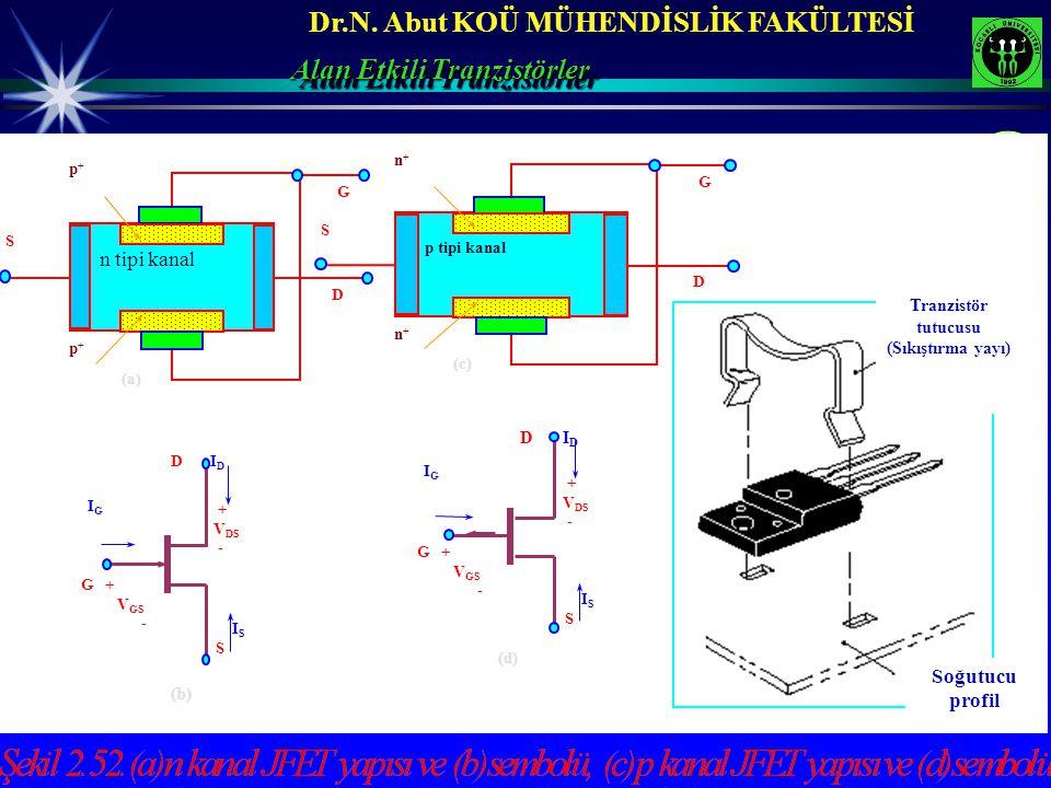 Dr.N. Abut KOÜ MÜHENDİSLİK FAKÜLTESİ p tipi kanal S G D (c) n+n+ n+n+ G + V GS - IGIG I S S D I D + V DS - (d) Tranzistör tutucusu (Sıkıştırma yayı) S