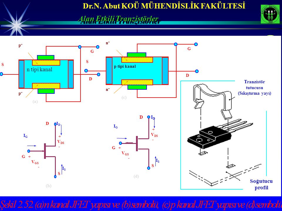 Dr.N. Abut KOÜ MÜHENDİSLİK FAKÜLTESİ Tranzistör ve Mosfet
