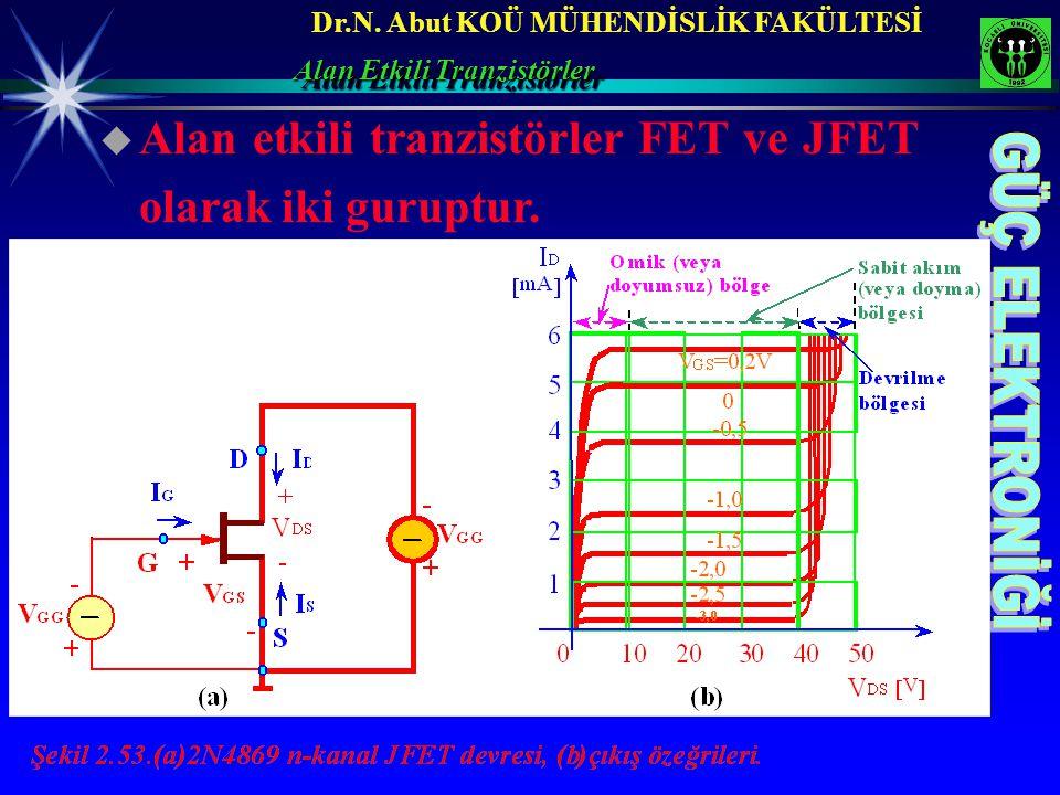 Dr.N. Abut KOÜ MÜHENDİSLİK FAKÜLTESİ  Alan etkili tranzistörler FET ve JFET olarak iki guruptur. Alan Etkili Tranzistörler