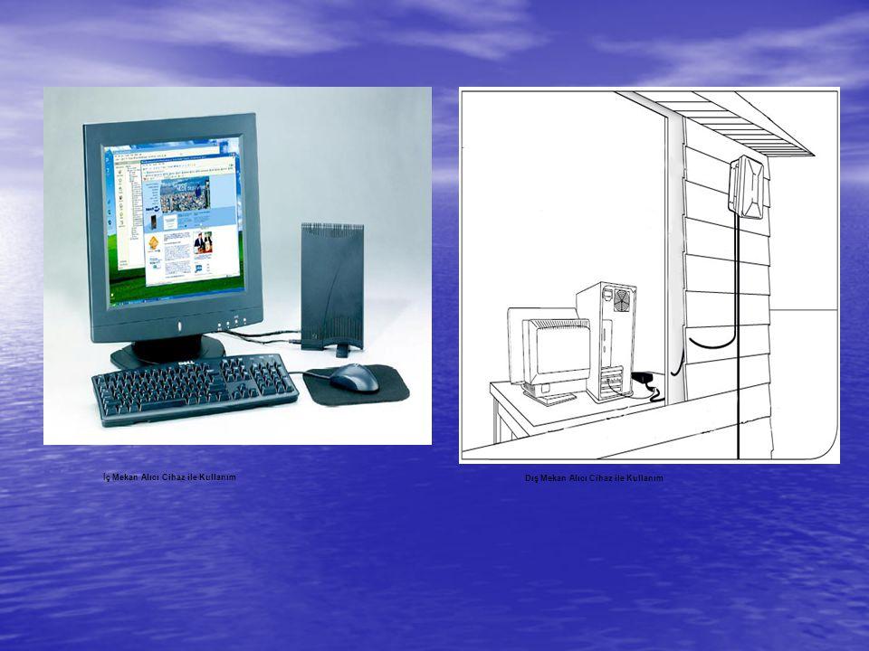 Dış Mekan Alıcı Cihaz ile Kullanım İç Mekan Alıcı Cihaz ile Kullanım
