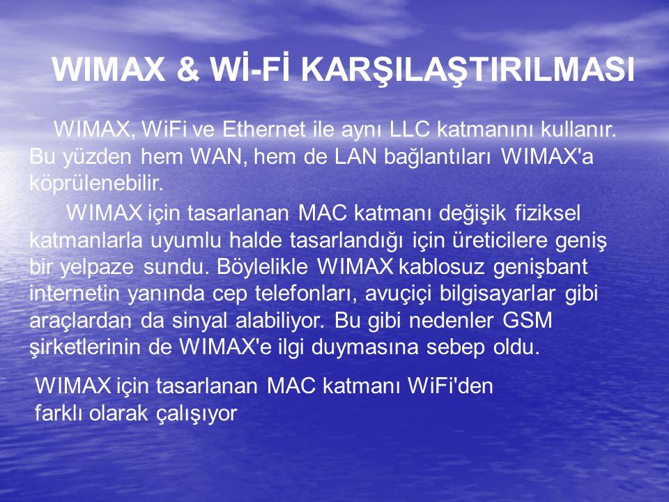 WIMAX, WiFi ve Ethernet ile aynı LLC katmanını kullanır. Bu yüzden hem WAN, hem de LAN bağlantıları WIMAX'a köprülenebilir. WIMAX için tasarlanan MAC