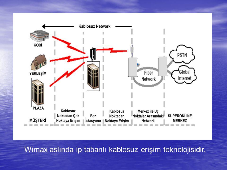 WIMAX, WiFi ve Ethernet ile aynı LLC katmanını kullanır.