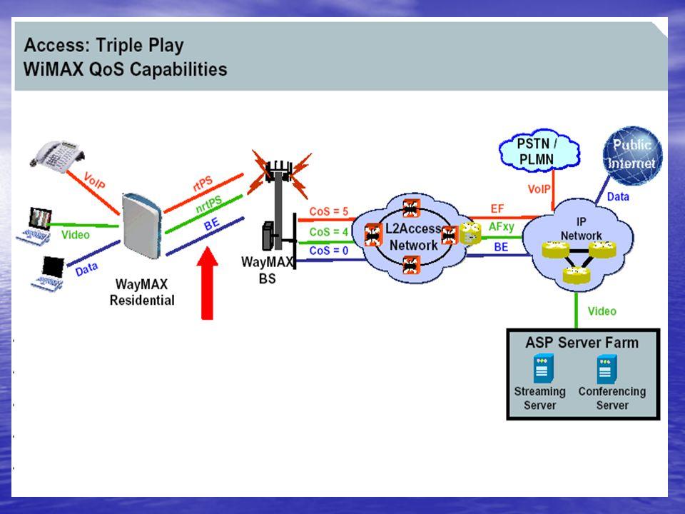 WİMAX'IN SAĞLADIĞI ÖZELLİKLER 1)11 GHz altındaki lisanslı ve lisanstan muaf bant işlemleri desteği, 2)Telekomünikasyon işletmecisinin maliyetini azaltan yüksek görüş hatlı verimlilik, 3)Daha güvenli iletim için ileri hata düzeltme, 4)Mesafeyi ve kapasiteyi artırmak için gelişmiş anten teknikleri desteği, 5)50 km'ye kadarki mesafelerde müşteriye ulaşmak için bant genişliğinden taviz veren uyarlanabilir modülasyon desteğidir.