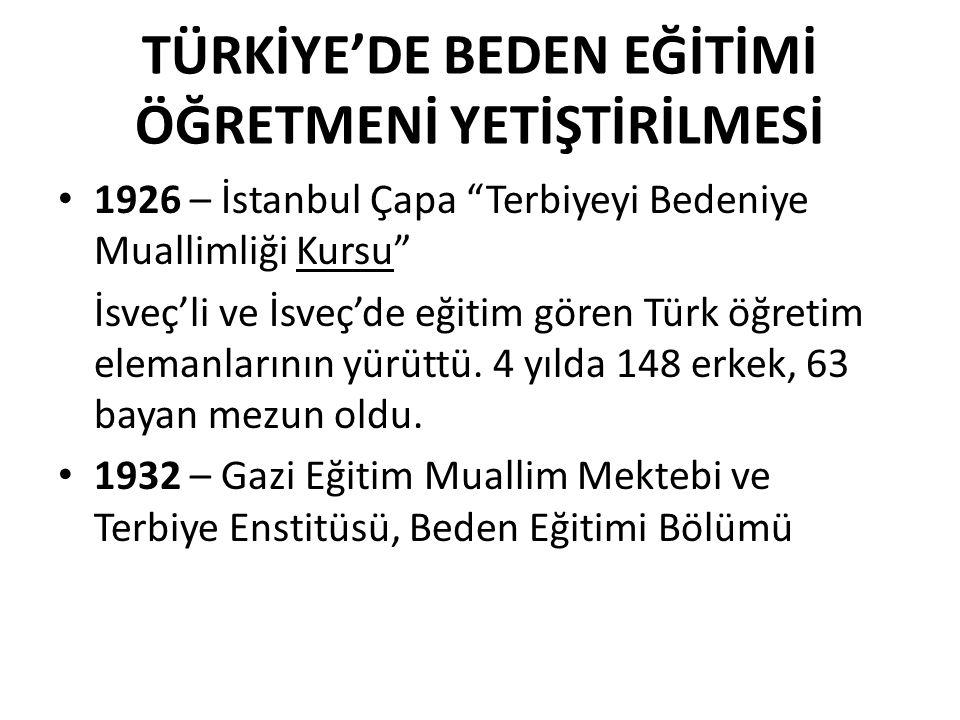 TÜRKİYE'DE BEDEN EĞİTİMİ ÖĞRETMENİ YETİŞTİRİLMESİ Eğitim Enstitüleri bünyesinde Beden Eğitimi bölümleri; 1966 – İstanbul, 1970 – İzmir, Diyarbakır 1977 – Ege Üniversitesi BESYO