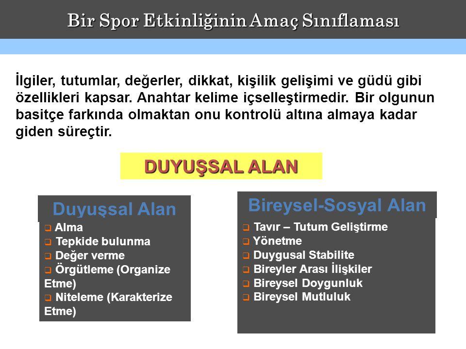 Bir Spor Etkinliğinin Amaç Sınıflaması DUYUŞSAL ALAN