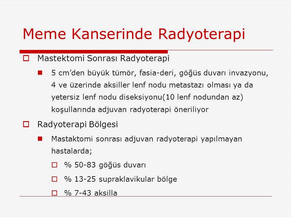 Meme Kanserinde Radyoterapi  Mastektomi Sonrası Radyoterapi 5 cm'den büyük tümör, fasia-deri, göğüs duvarı invazyonu, 4 ve üzerinde aksiller lenf nodu metastazı olması ya da yetersiz lenf nodu diseksiyonu(10 lenf nodundan az) koşullarında adjuvan radyoterapi öneriliyor  Radyoterapi Bölgesi Mastaktomi sonrası adjuvan radyoterapi yapılmayan hastalarda;  % 50-83 göğüs duvarı  % 13-25 supraklavikular bölge  % 7-43 aksilla