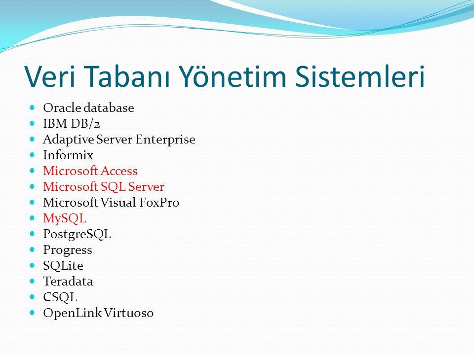 Veri Tabanı Yönetim Sistemleri Oracle database IBM DB/2 Adaptive Server Enterprise Informix Microsoft Access Microsoft SQL Server Microsoft Visual FoxPro MySQL PostgreSQL Progress SQLite Teradata CSQL OpenLink Virtuoso