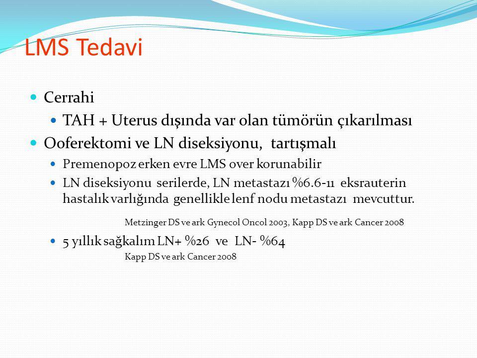 LMS Tedavi Cerrahi TAH + Uterus dışında var olan tümörün çıkarılması Ooferektomi ve LN diseksiyonu, tartışmalı Premenopoz erken evre LMS over korunabilir LN diseksiyonu serilerde, LN metastazı %6.6-11 eksrauterin hastalık varlığında genellikle lenf nodu metastazı mevcuttur.