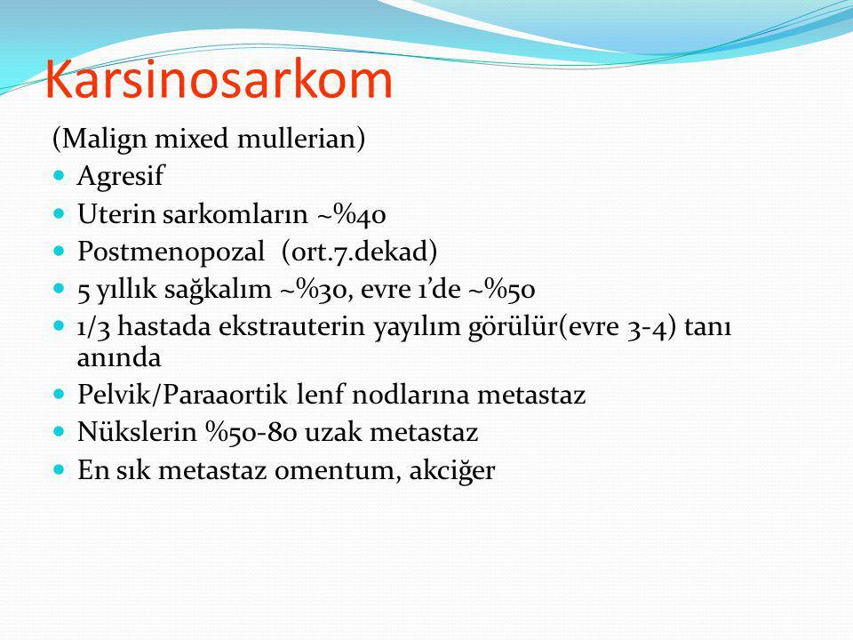 Karsinosarkom (Malign mixed mullerian) Agresif Uterin sarkomların ~%40 Postmenopozal (ort.7.dekad) 5 yıllık sağkalım ~%30, evre 1'de ~%50 1/3 hastada ekstrauterin yayılım görülür(evre 3-4) tanı anında Pelvik/Paraaortik lenf nodlarına metastaz Nükslerin %50-80 uzak metastaz En sık metastaz omentum, akciğer