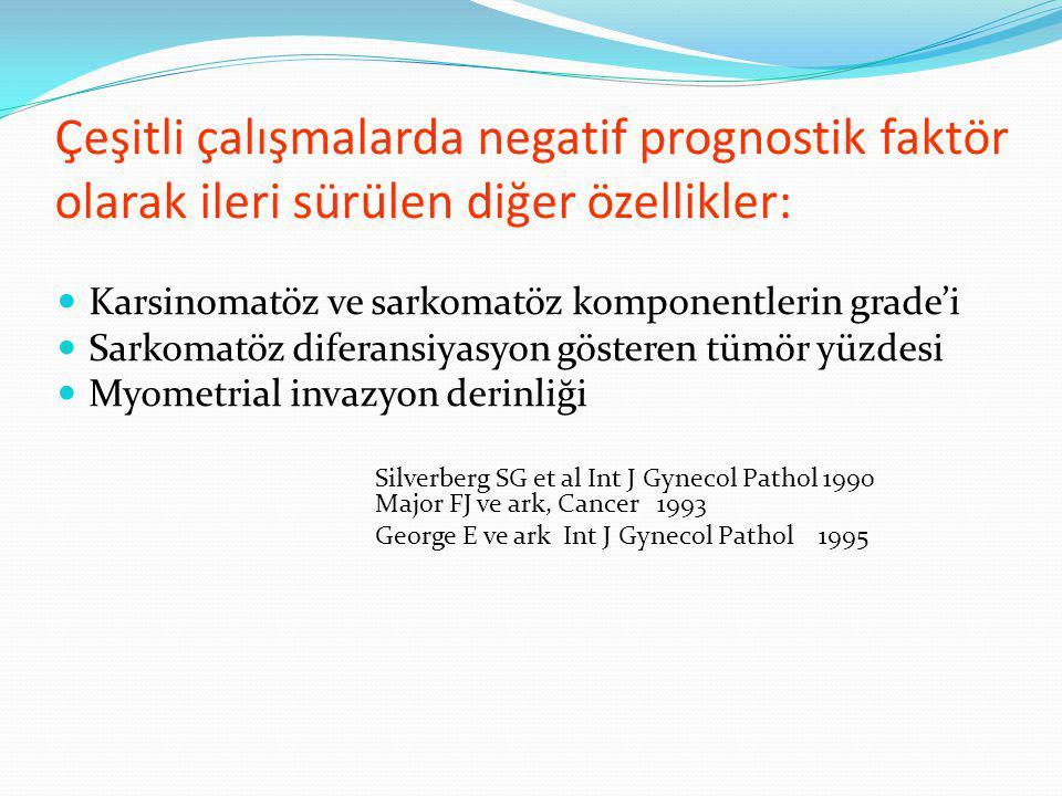 Çeşitli çalışmalarda negatif prognostik faktör olarak ileri sürülen diğer özellikler: Karsinomatöz ve sarkomatöz komponentlerin grade'i Sarkomatöz diferansiyasyon gösteren tümör yüzdesi Myometrial invazyon derinliği Silverberg SG et al Int J Gynecol Pathol 1990 Major FJ ve ark, Cancer 1993 George E ve ark Int J Gynecol Pathol 1995
