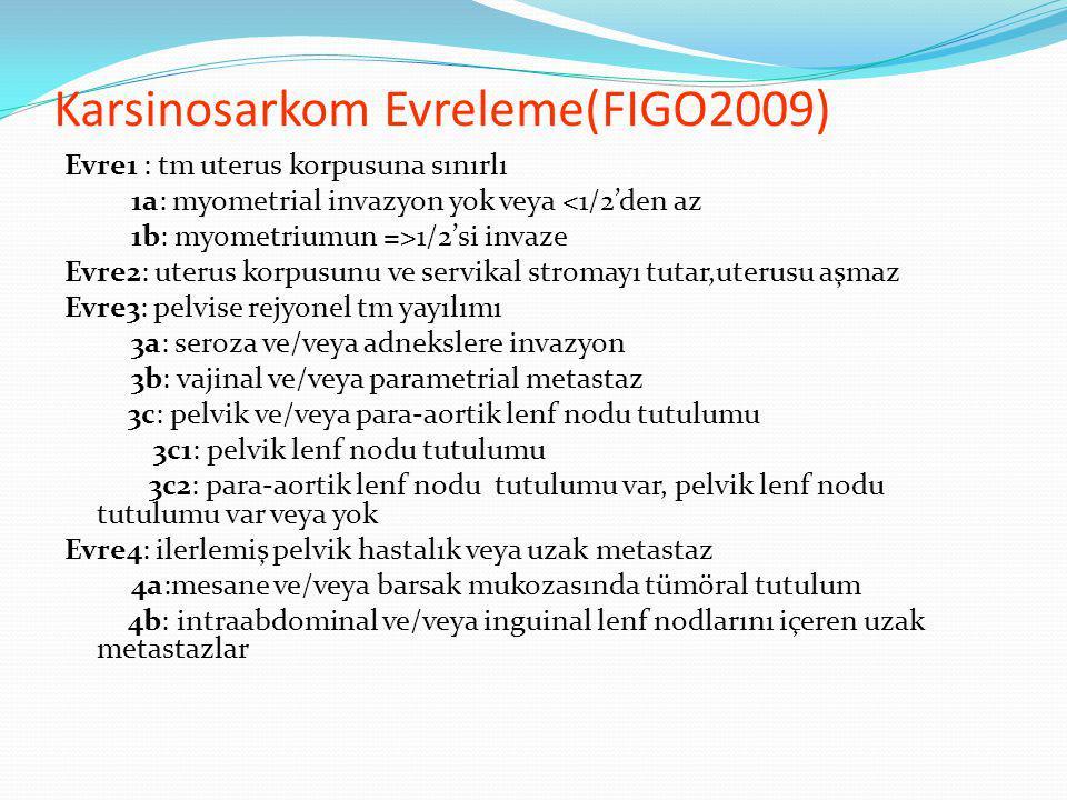 Karsinosarkom Evreleme(FIGO2009) Evre1 : tm uterus korpusuna sınırlı 1a: myometrial invazyon yok veya <1/2'den az 1b: myometriumun =>1/2'si invaze Evre2: uterus korpusunu ve servikal stromayı tutar,uterusu aşmaz Evre3: pelvise rejyonel tm yayılımı 3a: seroza ve/veya adnekslere invazyon 3b: vajinal ve/veya parametrial metastaz 3c: pelvik ve/veya para-aortik lenf nodu tutulumu 3c1: pelvik lenf nodu tutulumu 3c2: para-aortik lenf nodu tutulumu var, pelvik lenf nodu tutulumu var veya yok Evre4: ilerlemiş pelvik hastalık veya uzak metastaz 4a:mesane ve/veya barsak mukozasında tümöral tutulum 4b: intraabdominal ve/veya inguinal lenf nodlarını içeren uzak metastazlar