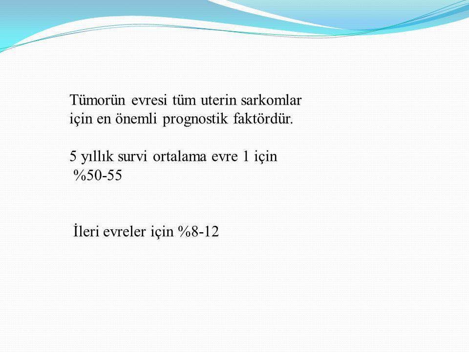 Leiomyosarkom:.