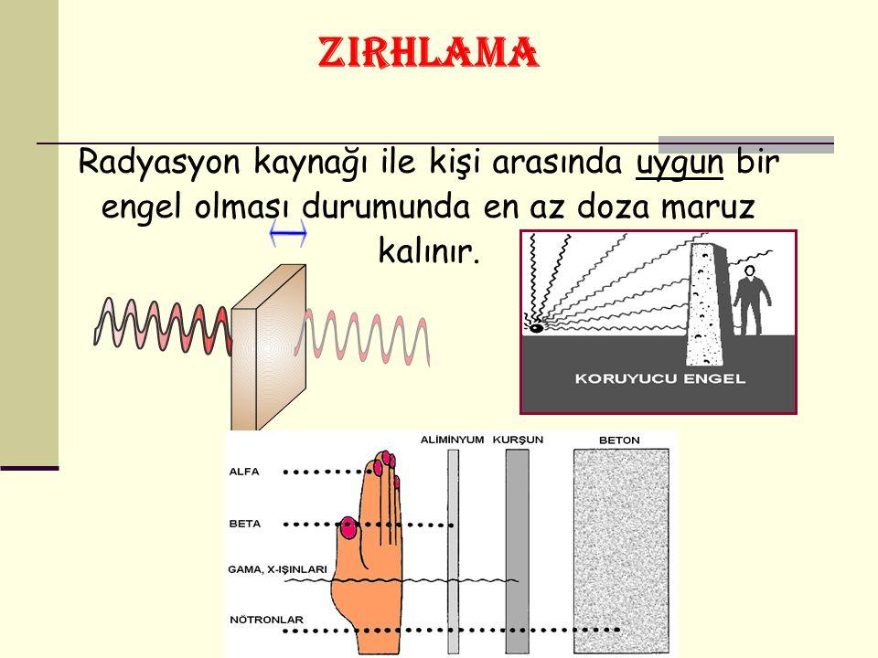 ZIRHLAMA Radyasyon kaynağı ile kişi arasında uygun bir engel olması durumunda en az doza maruz kalınır.