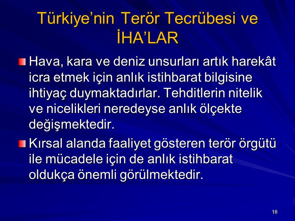 Türkiye'nin Terör Tecrübesi ve İHA'LAR Hava, kara ve deniz unsurları artık harekât icra etmek için anlık istihbarat bilgisine ihtiyaç duymaktadırlar.