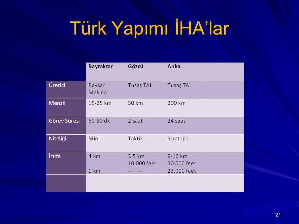 21 Türk Yapımı İHA'lar
