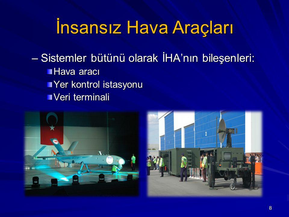 İnsansız Hava Araçları –Sistemler bütünü olarak İHA'nın bileşenleri: Hava aracı Yer kontrol istasyonu Veri terminali 8