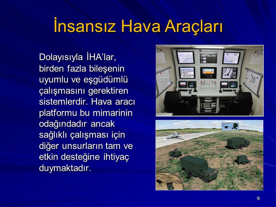 İnsansız Hava Araçları Dolayısıyla İHA'lar, birden fazla bileşenin uyumlu ve eşgüdümlü çalışmasını gerektiren sistemlerdir. Hava aracı platformu bu mi