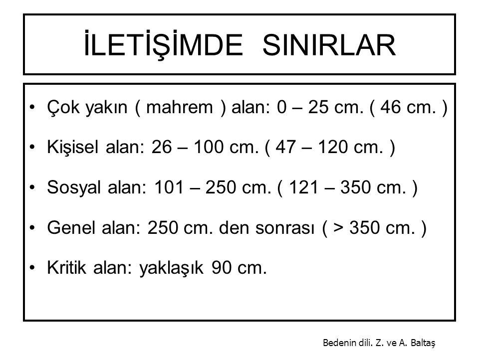 İLETİŞİMDE SINIRLAR Çok yakın ( mahrem ) alan: 0 – 25 cm. ( 46 cm. ) Kişisel alan: 26 – 100 cm. ( 47 – 120 cm. ) Sosyal alan: 101 – 250 cm. ( 121 – 35