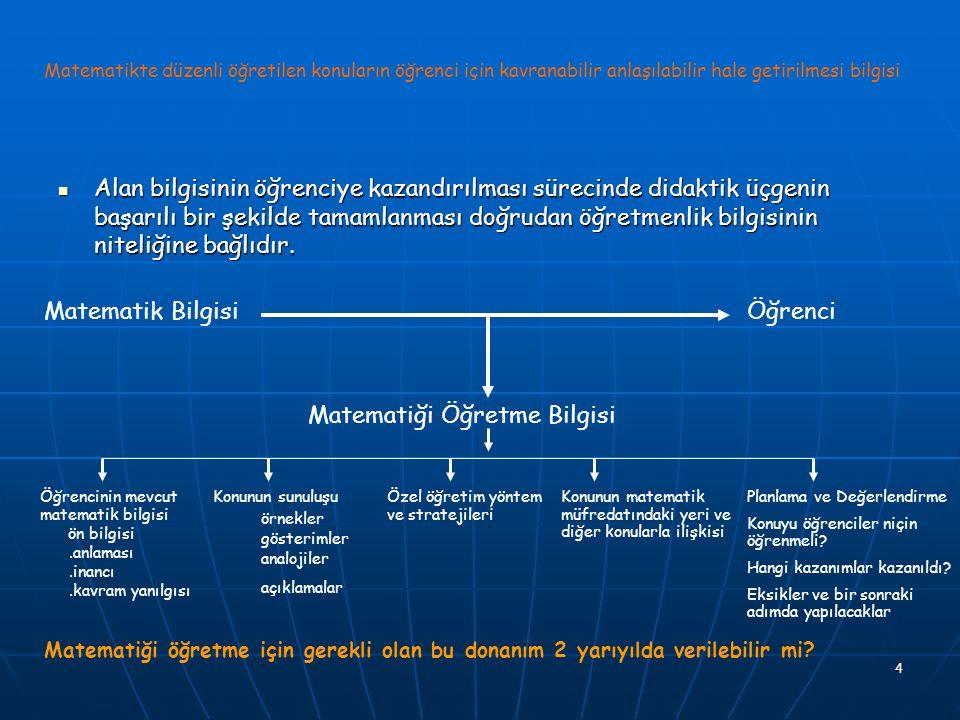 4 Alan bilgisinin öğrenciye kazandırılması sürecinde didaktik üçgenin başarılı bir şekilde tamamlanması doğrudan öğretmenlik bilgisinin niteliğine bağ