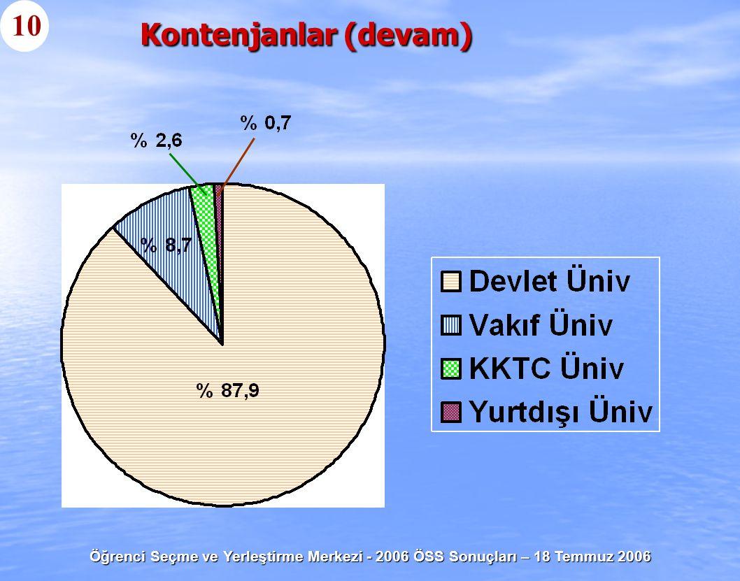 Öğrenci Seçme ve Yerleştirme Merkezi - 2006 ÖSS Sonuçları – 18 Temmuz 2006 Kontenjanlar (devam) 10