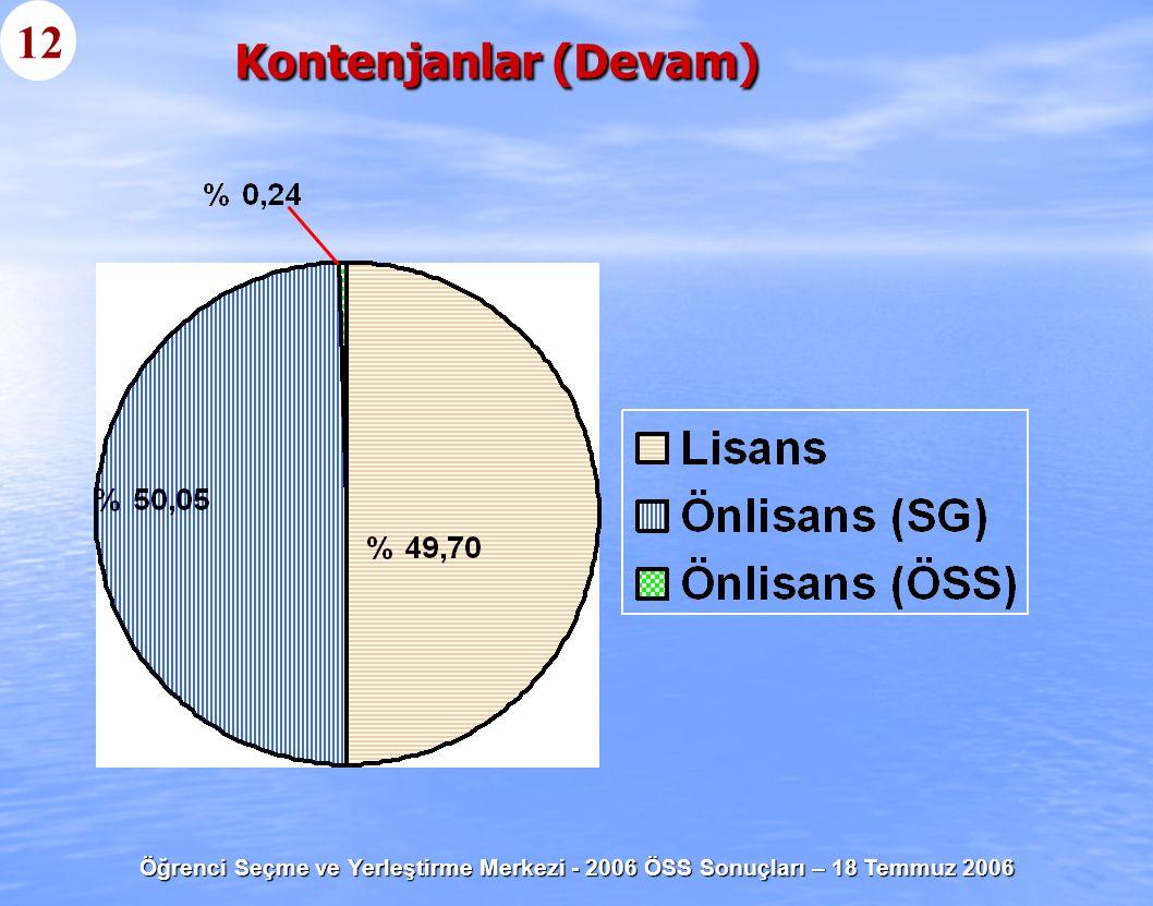 Öğrenci Seçme ve Yerleştirme Merkezi - 2006 ÖSS Sonuçları – 18 Temmuz 2006 Kontenjanlar (Devam) 12