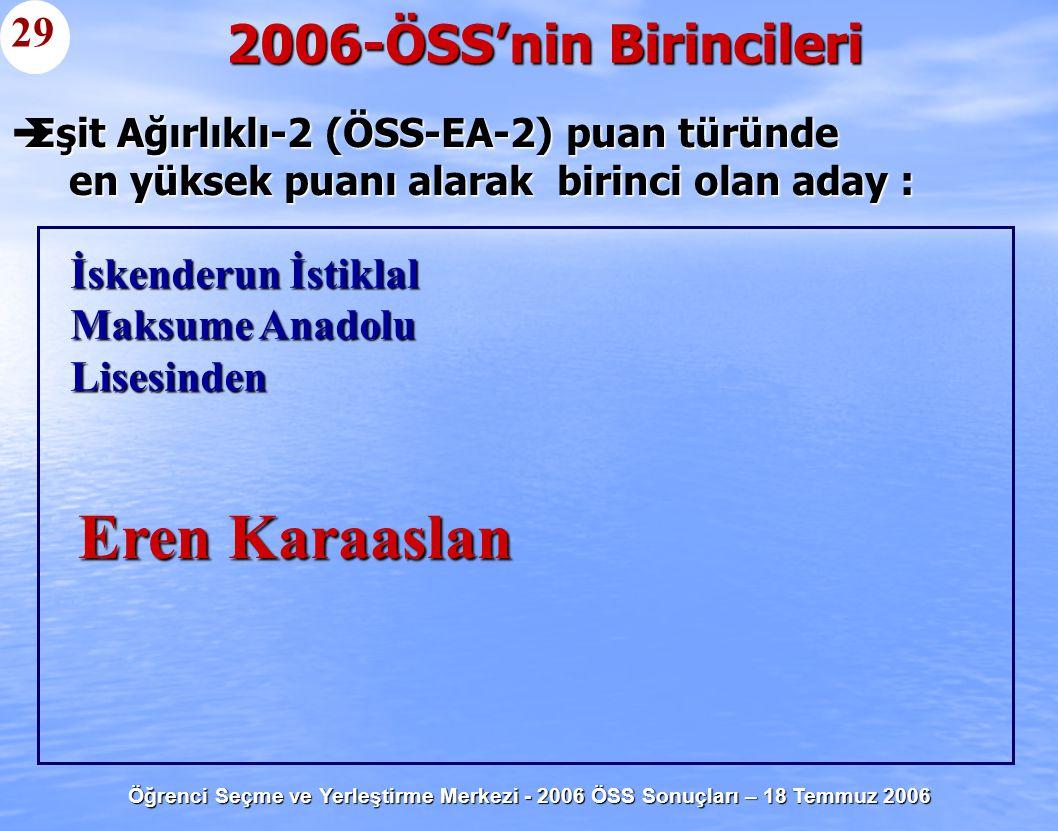 Öğrenci Seçme ve Yerleştirme Merkezi - 2006 ÖSS Sonuçları – 18 Temmuz 2006  Eşit Ağırlıklı-2 (ÖSS-EA-2) puan türünde en yüksek puanı alarak birinci o