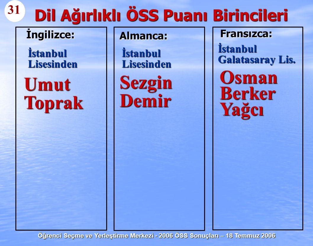 Öğrenci Seçme ve Yerleştirme Merkezi - 2006 ÖSS Sonuçları – 18 Temmuz 2006 İngilizce: İngilizce: Dil Ağırlıklı ÖSS Puanı Birincileri Umut Toprak İstan