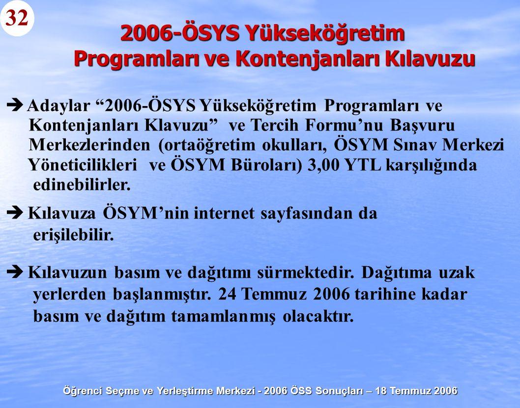 """Öğrenci Seçme ve Yerleştirme Merkezi - 2006 ÖSS Sonuçları – 18 Temmuz 2006 32   Adaylar """"2006-ÖSYS Yükseköğretim Programları ve Kontenjanları Klavuz"""