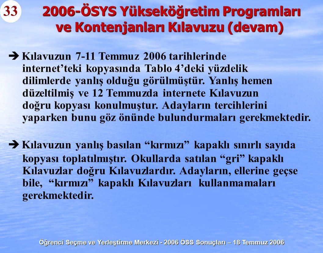 Öğrenci Seçme ve Yerleştirme Merkezi - 2006 ÖSS Sonuçları – 18 Temmuz 2006 33   Kılavuzun 7-11 Temmuz 2006 tarihlerinde internet'teki kopyasında Tab