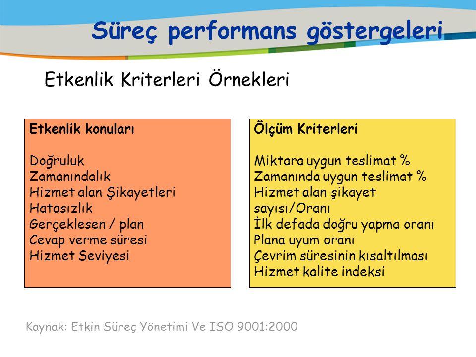 Kriterler 3 Kategoride Toplanabilir: – Etkenlik – Verimlilik – Esneklik Süreç performans göstergeleri