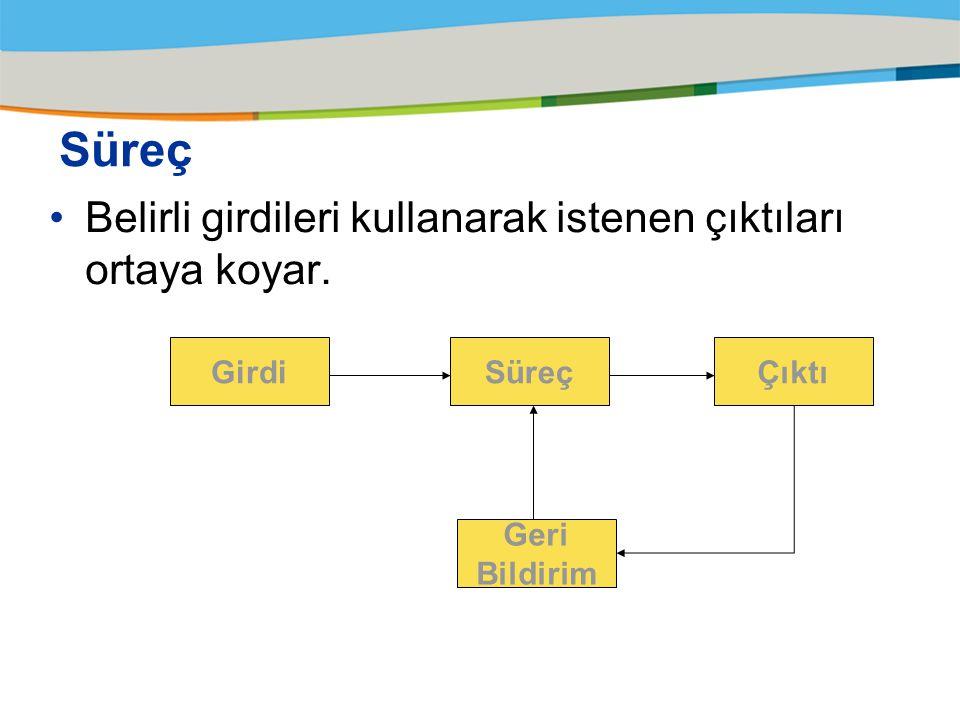 TKY sonuç değil süreç odaklı bir yönetim yaklaşımıdır.