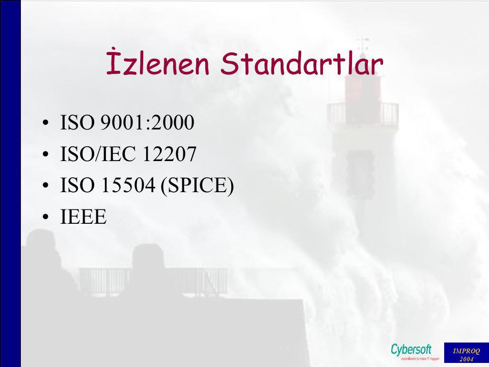 IMPROQ 2004 Tarihçe 1998, Yazılım Metodolojisi Nesneye yönelik Iterative incremental Çevik (agile) yaklaşımlar 2001, Kalite ve Koordinasyon Grubu, ara ürünler için standartlar 2002, ISO 15504 (SPICE) Assessor Eğitimi (8 personel) 2003, Süreç tanımları -ISO 9001 Sertifikasyonu,