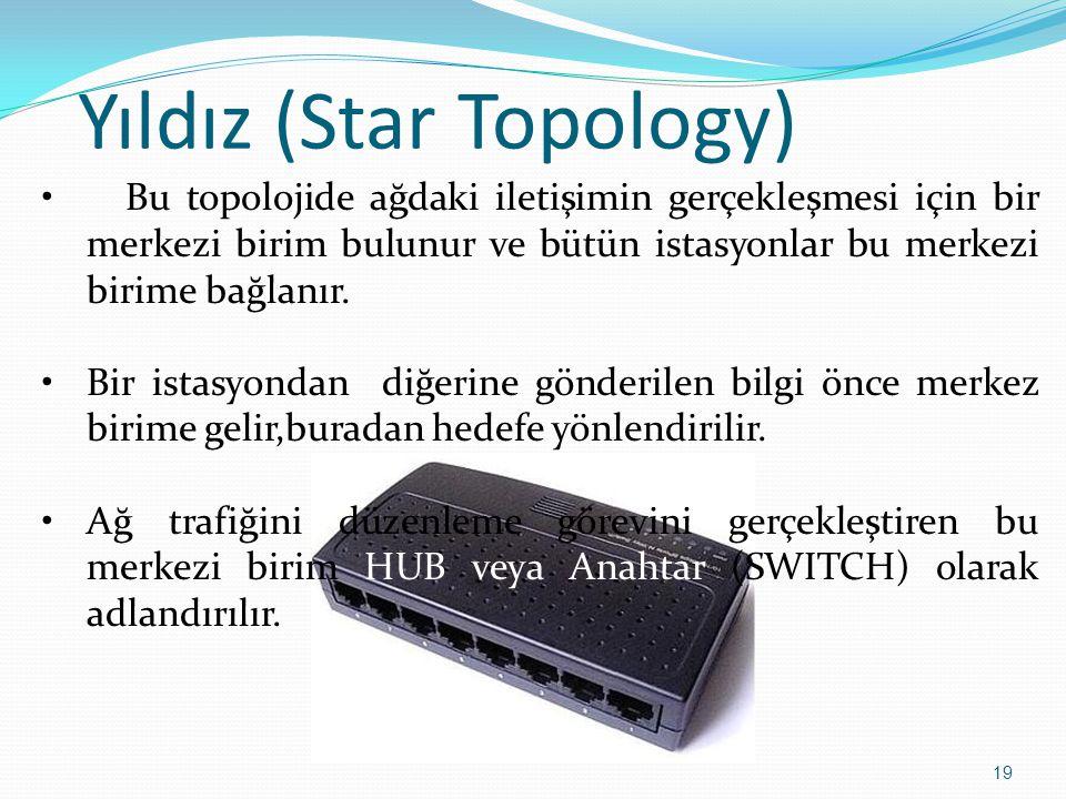 19 Yıldız (Star Topology) Bu topolojide ağdaki iletişimin gerçekleşmesi için bir merkezi birim bulunur ve bütün istasyonlar bu merkezi birime bağlanır