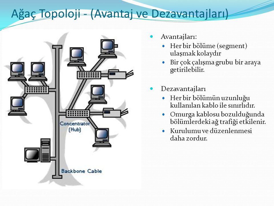 Ağaç Topoloji - (Avantaj ve Dezavantajları) Avantajları: Her bir bölüme (segment) ulaşmak kolaydır Bir çok çalışma grubu bir araya getirilebilir. Deza