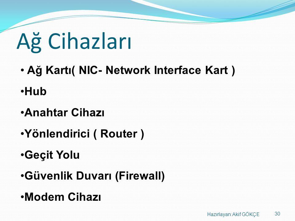 30 Hazırlayan:Akif GÖKÇE Ağ Cihazları Ağ Kartı( NIC- Network Interface Kart ) Hub Anahtar Cihazı Yönlendirici ( Router ) Geçit Yolu Güvenlik Duvarı (F